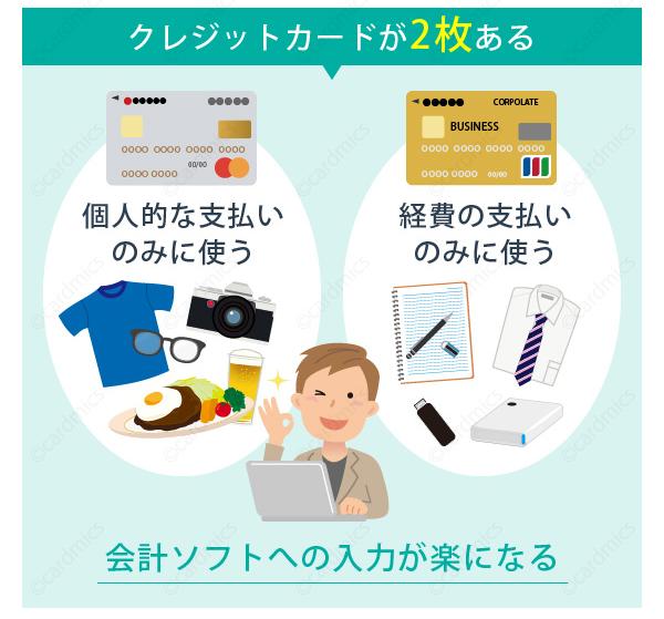 クレジットカードが2枚あると用途によって使い分けができる