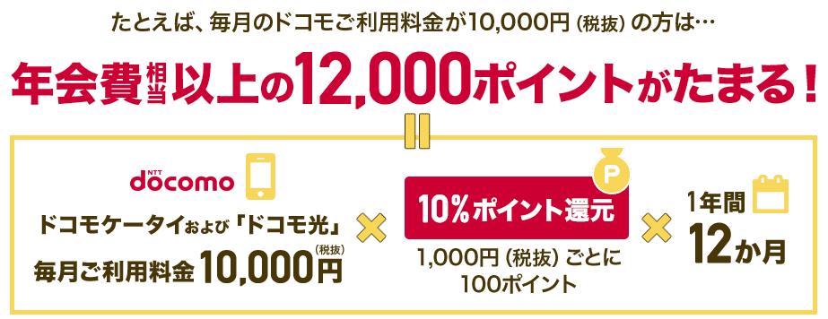 携帯料金が月1万円なら最大1万2,000ポイントがたまる