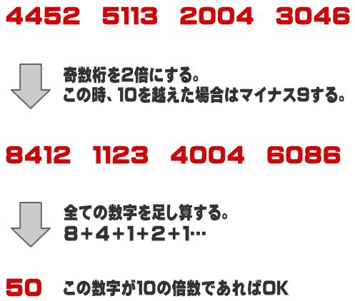カード番号が正しいかどうかを判別できる計算方法