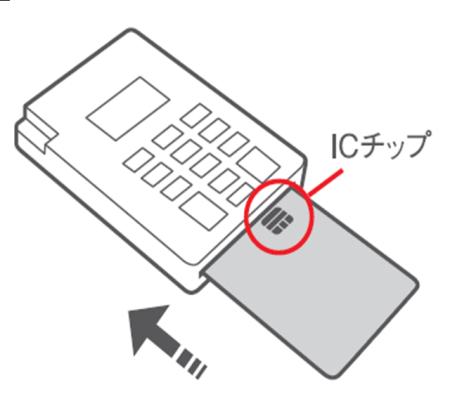 ICチップが付いた側から決済機に挿入する