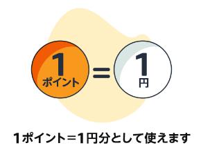 Amazonポイントの価値は1ポイント=1円
