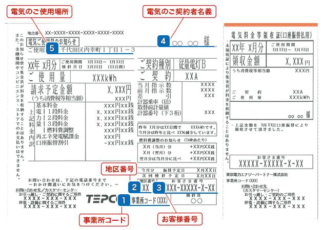 東京電力の検針票