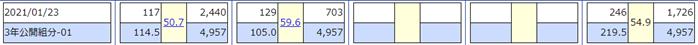 f:id:career-life:20210318100241p:plain