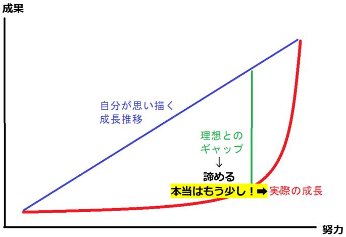 f:id:career-life:20210915180136p:plain