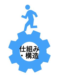 f:id:career-yoshinashi:20191020131941p:plain