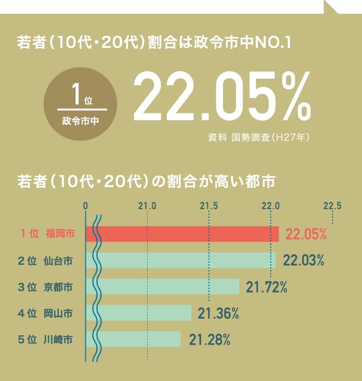 f:id:career-yoshinashi:20191231231802p:plain