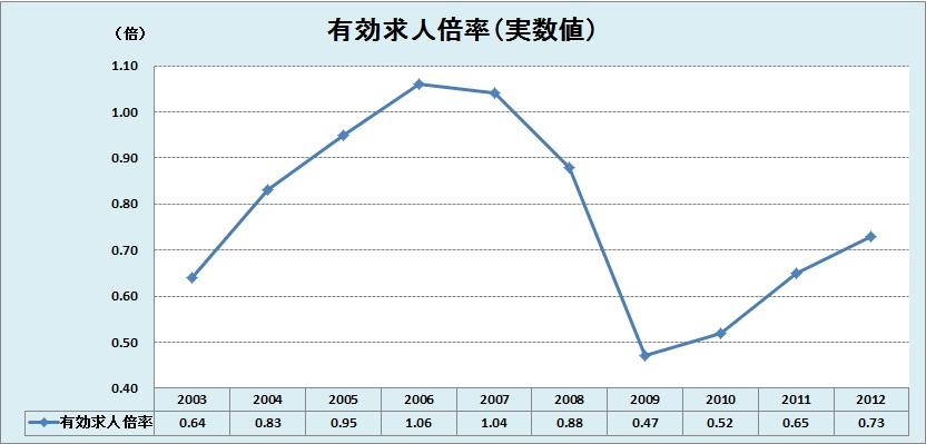 f:id:career-yoshinashi:20200101001027j:plain