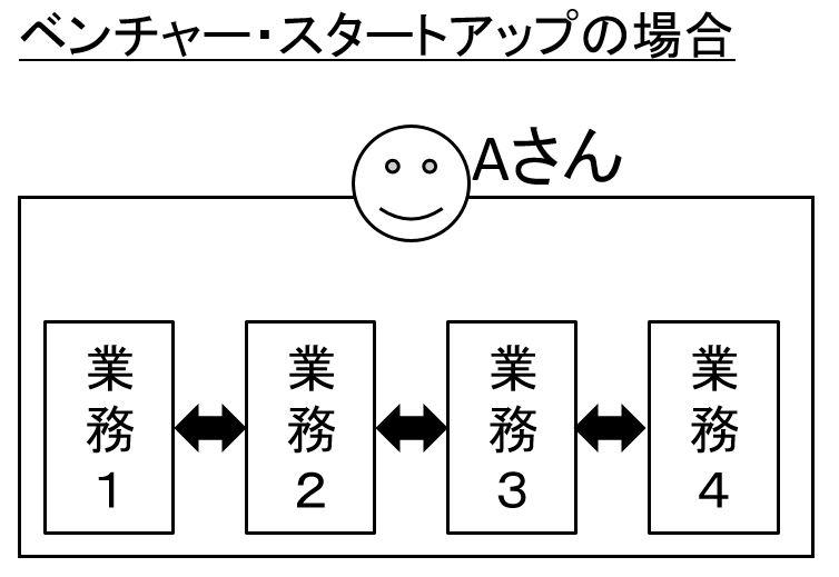f:id:career-yoshinashi:20200213202938j:plain