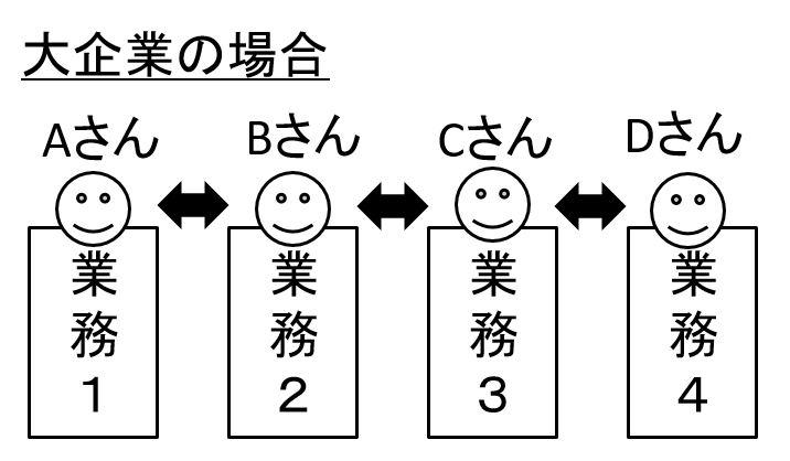 f:id:career-yoshinashi:20200213203048j:plain