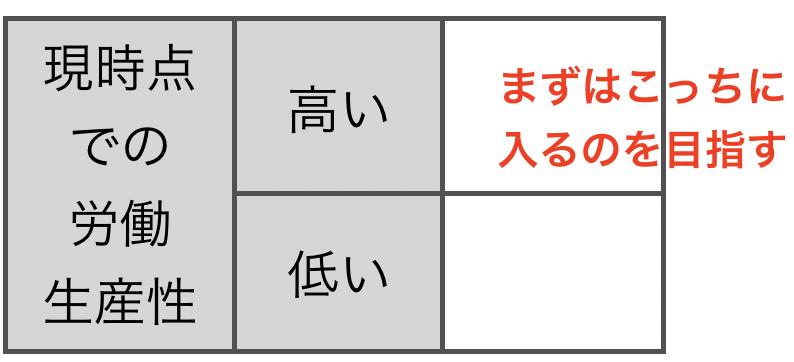 f:id:career-yoshinashi:20200308185634p:plain