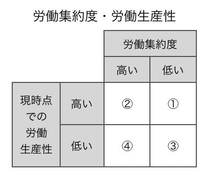 f:id:career-yoshinashi:20200308221618p:plain