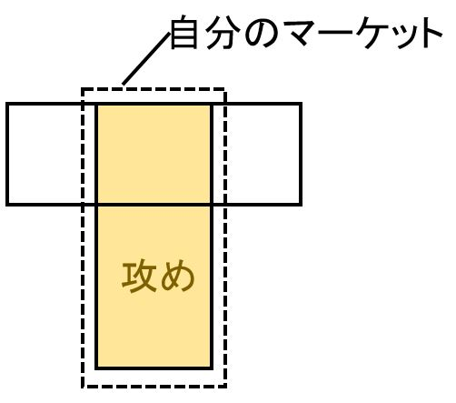 f:id:career-yoshinashi:20200423222321j:plain