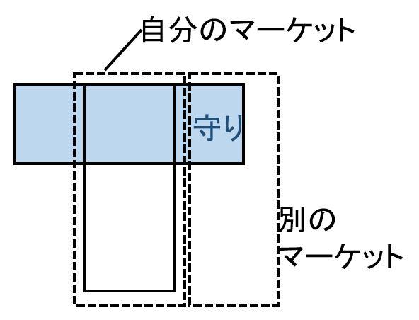 f:id:career-yoshinashi:20200423222347j:plain