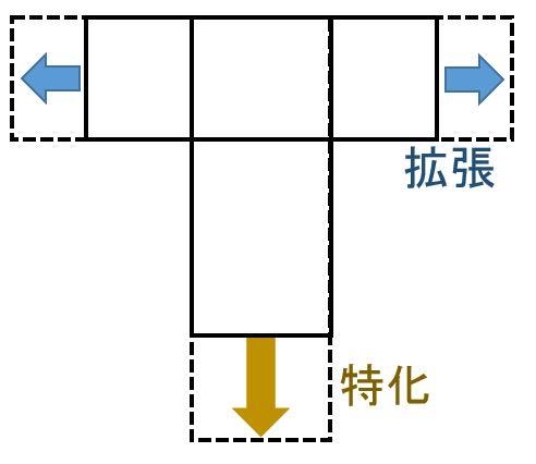f:id:career-yoshinashi:20200423222554j:plain