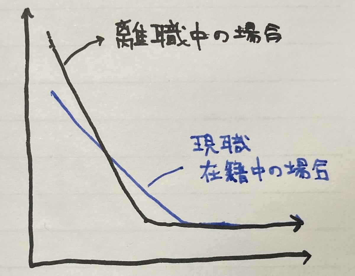 f:id:career-yoshinashi:20200613133118j:plain