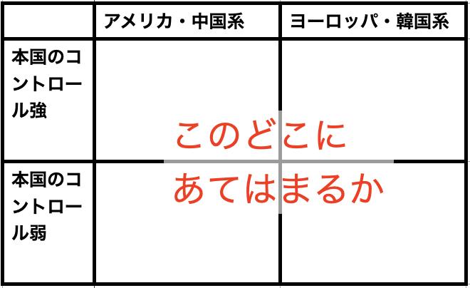 f:id:career-yoshinashi:20200822150308p:plain