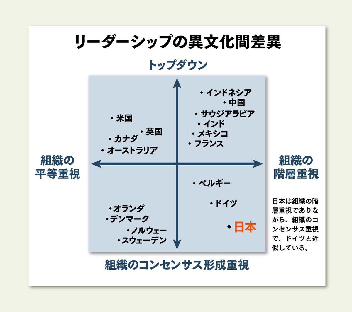 f:id:career-yoshinashi:20200823165426j:plain