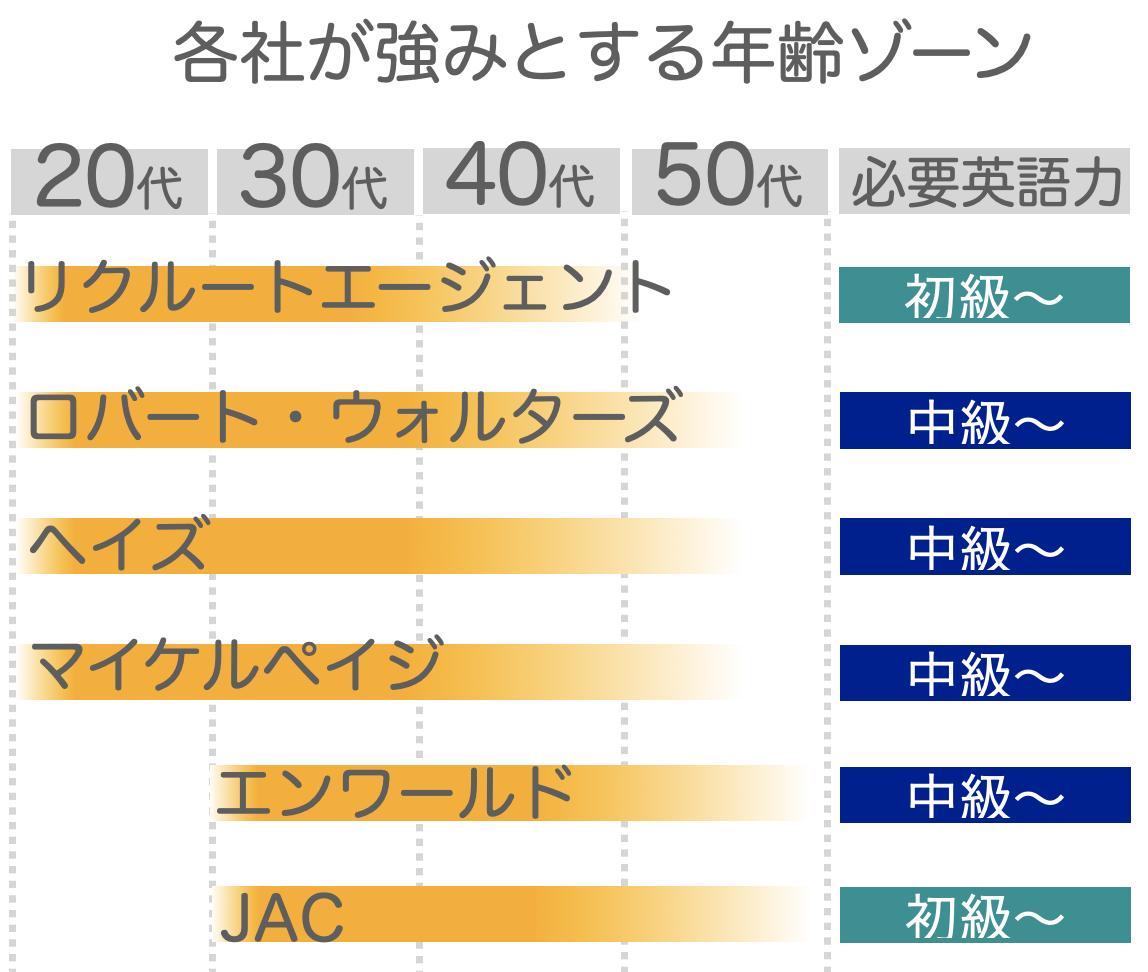 f:id:career-yoshinashi:20201017194126p:plain