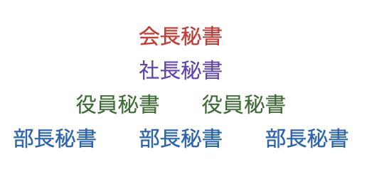 f:id:career-yoshinashi:20210909215051p:plain