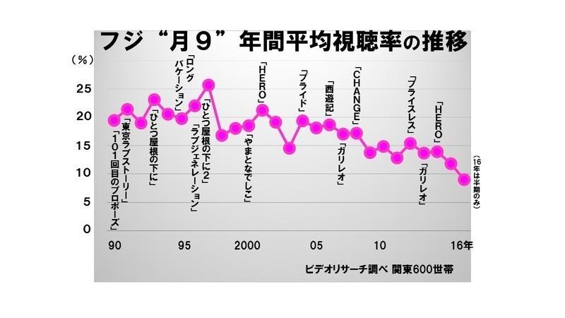f:id:carokun:20161011210217j:plain