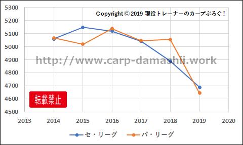 f:id:carp-toyo:20191003101133p:plain