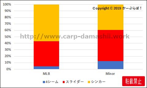 f:id:carp-toyo:20191210144414p:plain