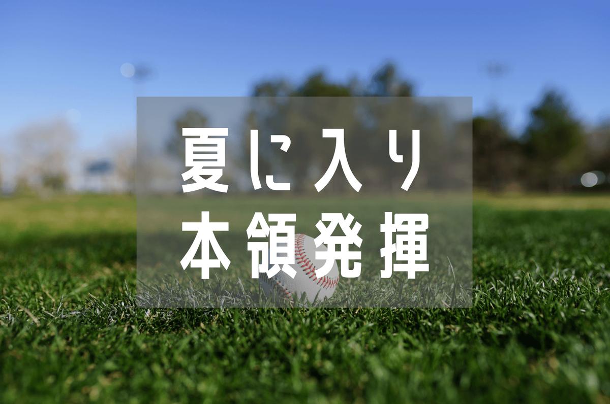 f:id:carp-toyo:20191216103326p:plain