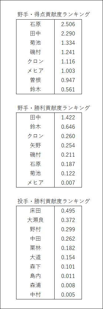 f:id:carpdaisuki:20210323003726j:plain