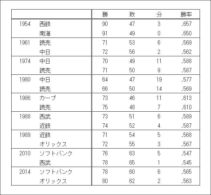 f:id:carpdaisuki:20210324002923j:plain