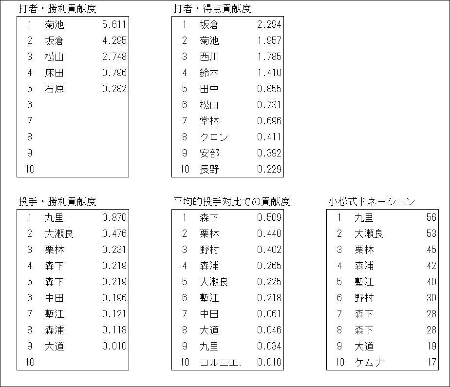f:id:carpdaisuki:20210405223341j:plain