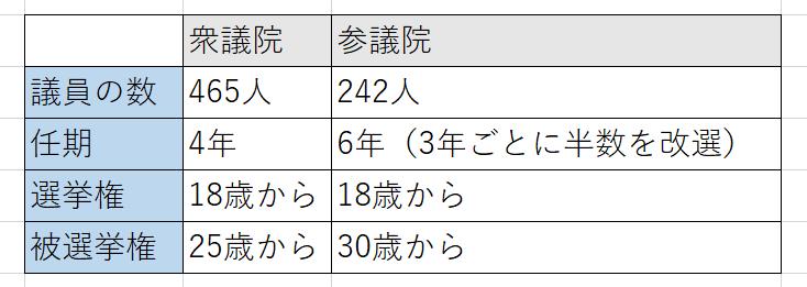 f:id:carrot-lanthanum0812:20190424113342p:plain