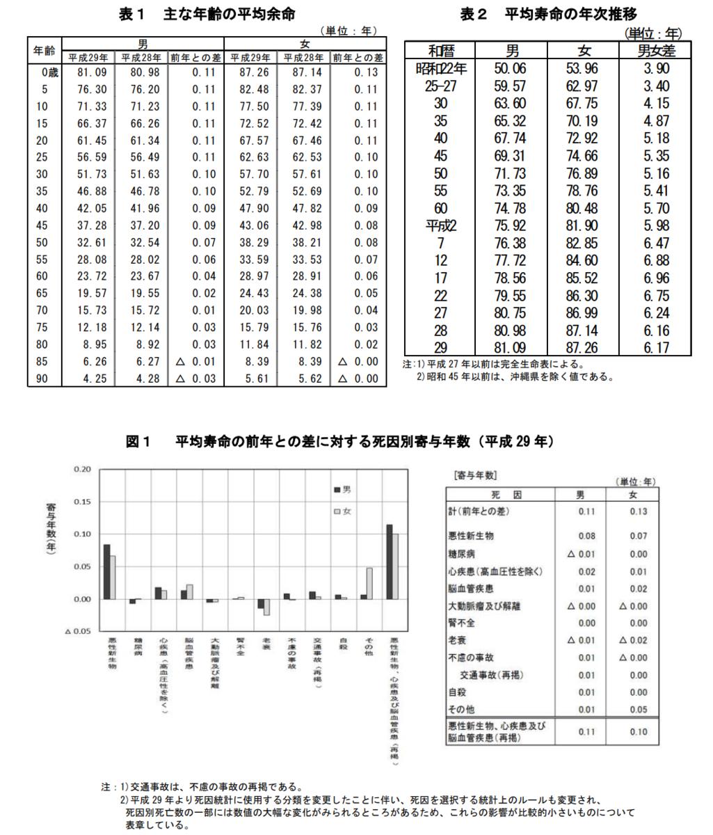 f:id:carrot-lanthanum0812:20190425182529p:plain