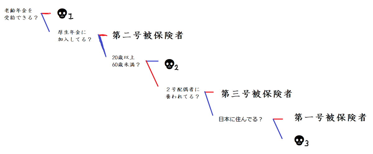 f:id:carrot-lanthanum0812:20190620143438p:plain
