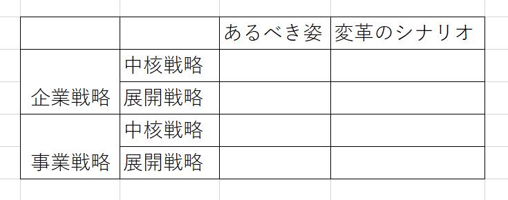 f:id:carrot-lanthanum0812:20190814140611p:plain