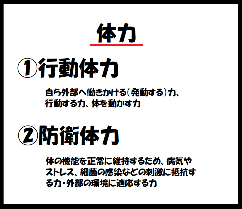 f:id:carrot-lanthanum0812:20191001144016p:plain