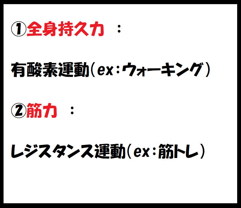 f:id:carrot-lanthanum0812:20191001144741p:plain