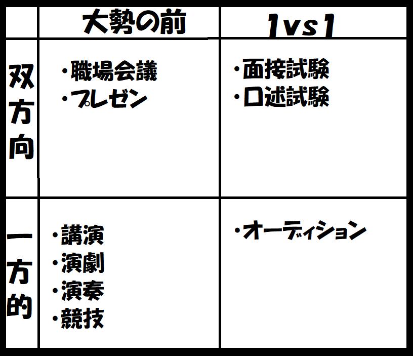 f:id:carrot-lanthanum0812:20191001150935p:plain