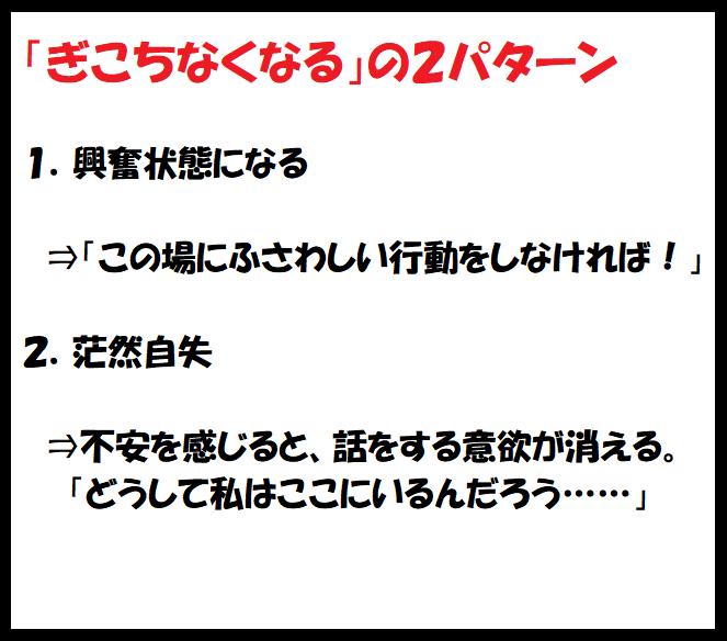 f:id:carrot-lanthanum0812:20191002104057p:plain