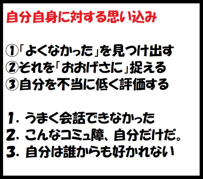 f:id:carrot-lanthanum0812:20191002104818p:plain