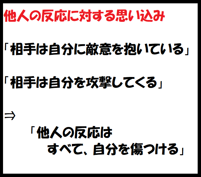f:id:carrot-lanthanum0812:20191002105341p:plain