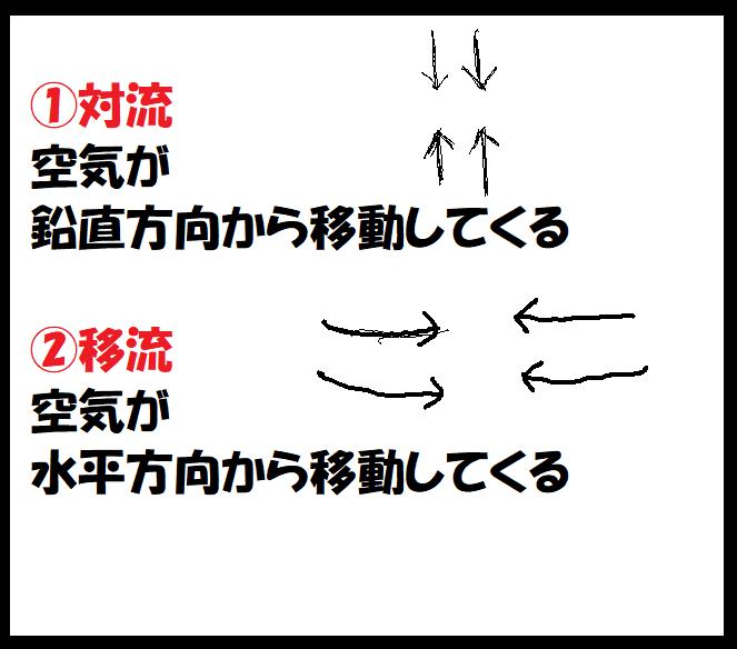 f:id:carrot-lanthanum0812:20191002122241p:plain