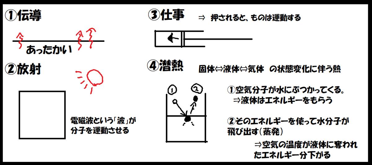 f:id:carrot-lanthanum0812:20191002124648p:plain