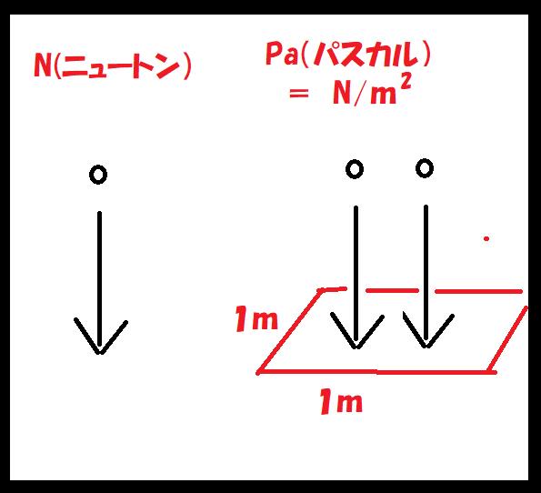 f:id:carrot-lanthanum0812:20191004101534p:plain