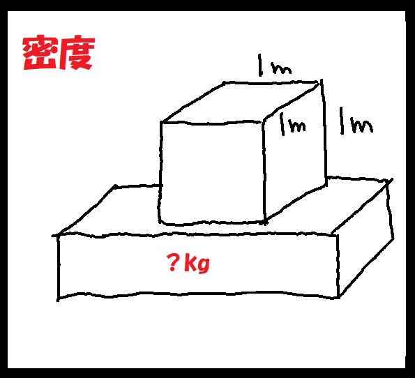 f:id:carrot-lanthanum0812:20191004103450p:plain