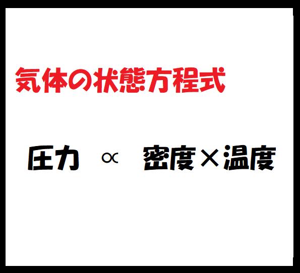 f:id:carrot-lanthanum0812:20191004104559p:plain