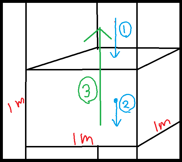 f:id:carrot-lanthanum0812:20191005100248p:plain