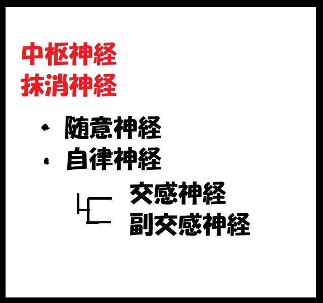 f:id:carrot-lanthanum0812:20191006164515p:plain