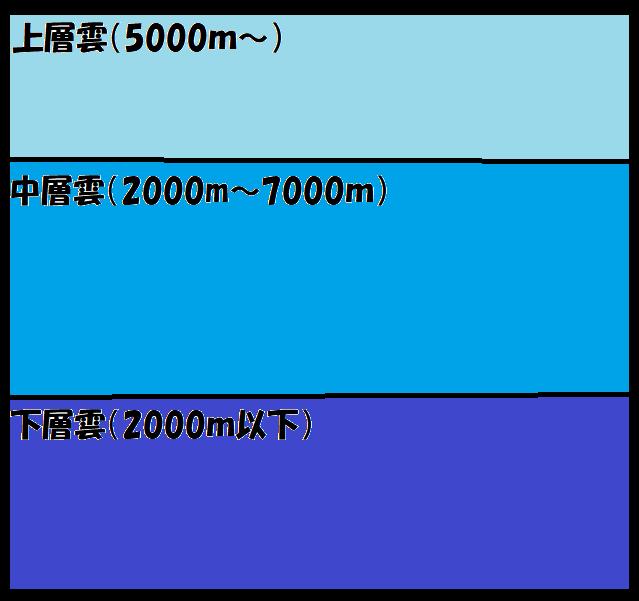 f:id:carrot-lanthanum0812:20191007100937p:plain