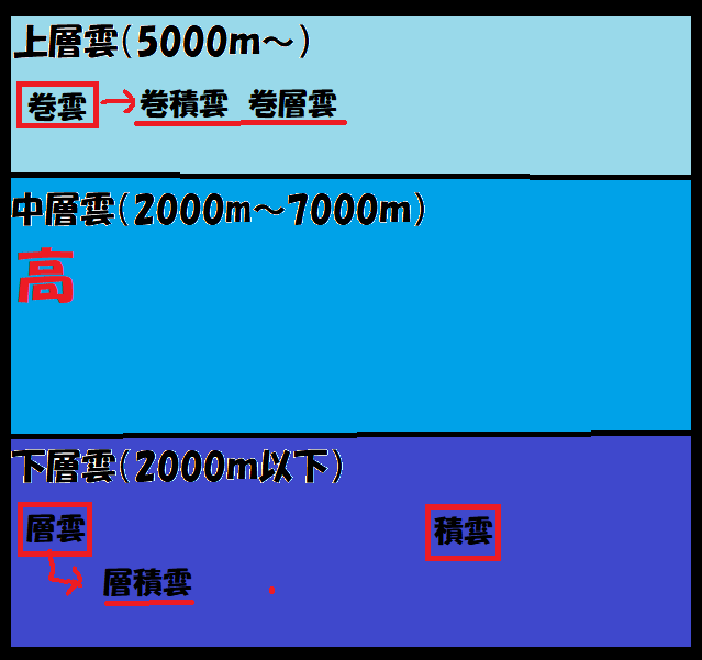 f:id:carrot-lanthanum0812:20191007104829p:plain