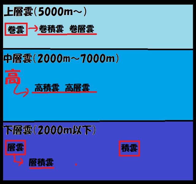 f:id:carrot-lanthanum0812:20191007105010p:plain